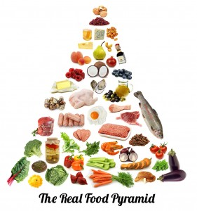 piramida ishrane paleo